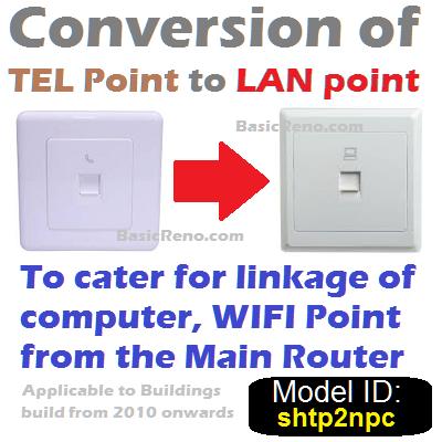 TEL Point to LAN Point Conversion